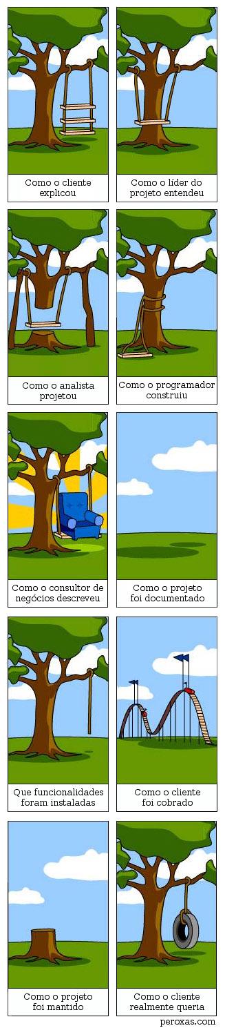 realidade_cruel_dos_projetos