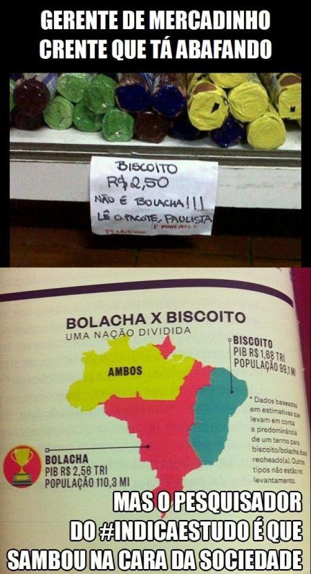 BISC0
