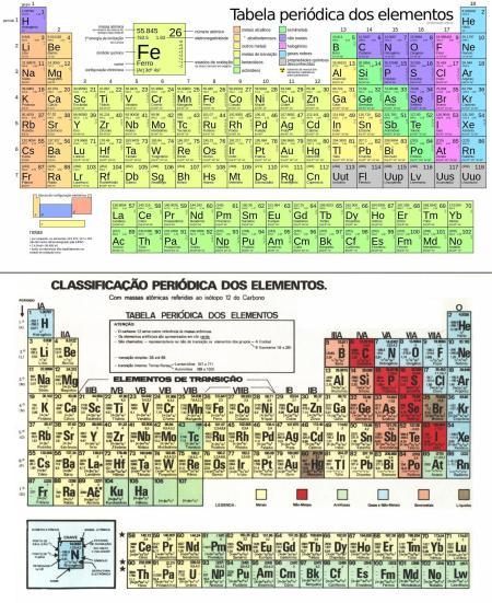 _tabela_periodica_nova
